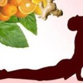"Yogic Diet, Fasting & ""Spiritual Nutrition"""